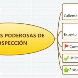 TECNICAS PARA ENCONTRAR CLIENTES CALIFICADOS