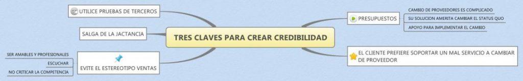 CREAR CREDIBILIDAD EN EL CLIENTE