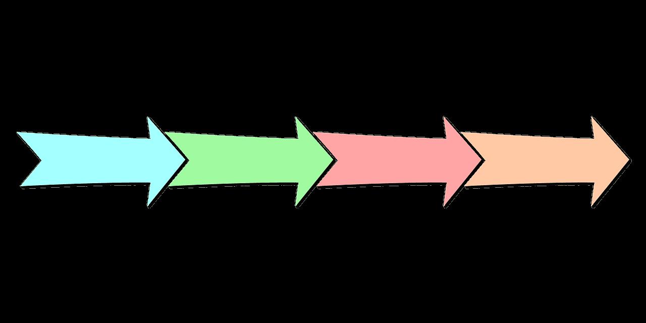 fases del proceso de ventas